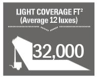 Site E3 Light Coverage