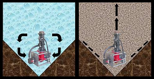 La Paz Hydraulic Submersible Pumps Slurry Gate