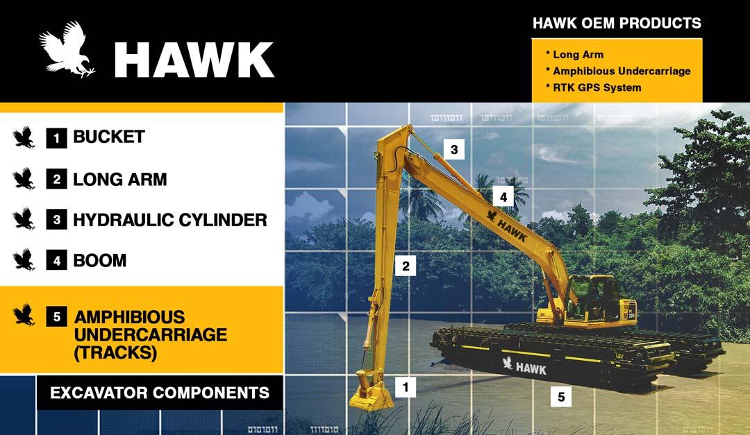 long-reach-boom-infographic-dae-hawk